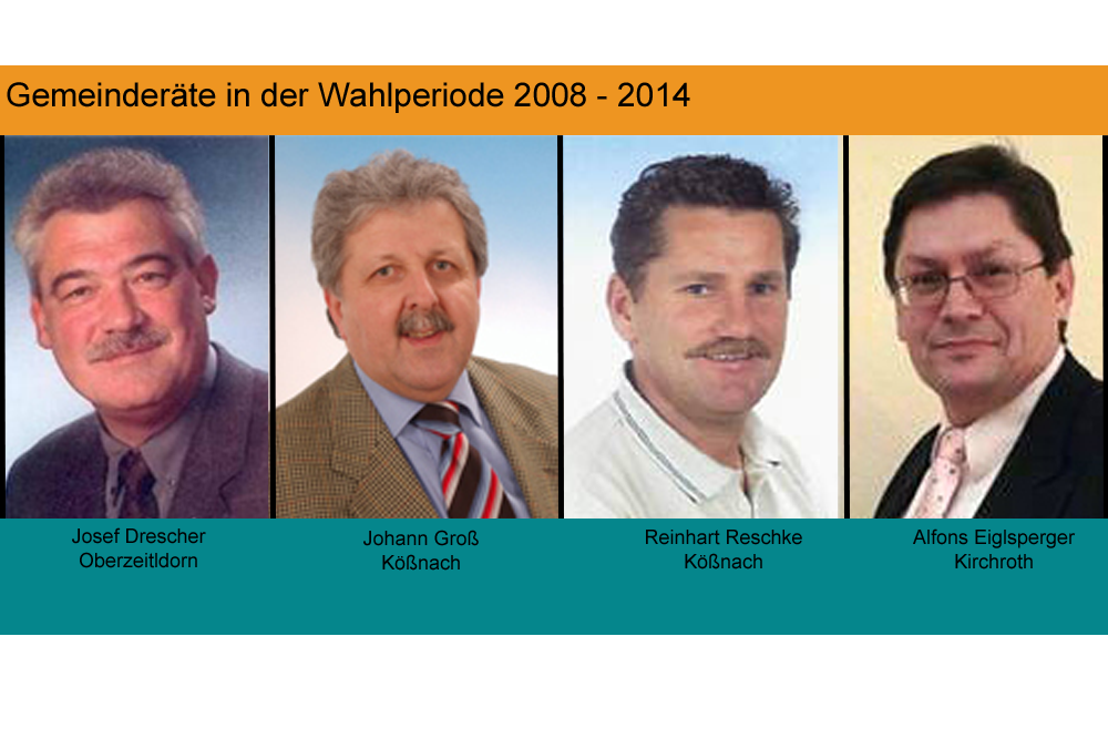 Wahlperiode 2008 bis 2014